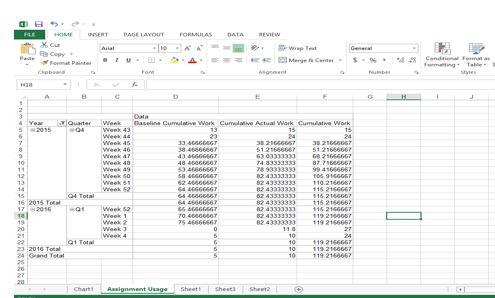 Sheet assignment usage