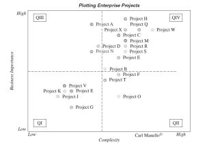 portfolio sample