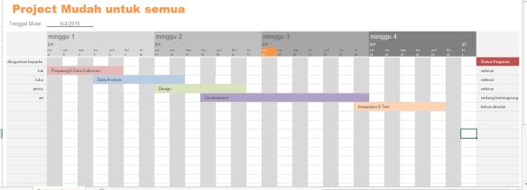 Simple Gantt Chart.PNG